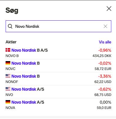 Køb af aktier